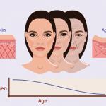 колаген-здрава-кожа